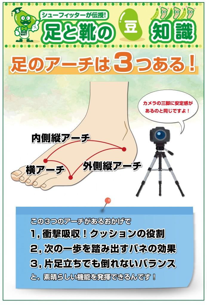SM足と靴の豆知識POP-8