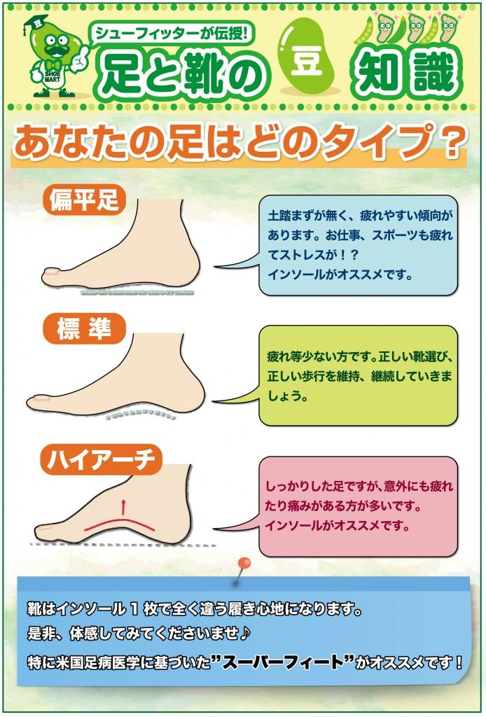 SM足と靴の豆知識POP-4